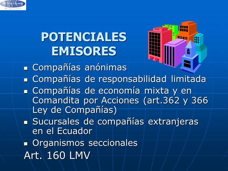 POTENCIALES EMISORES Art. 160 LMV Compañías anónimas