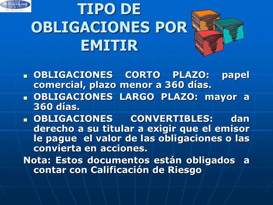 TIPO DE OBLIGACIONES POR EMITIR