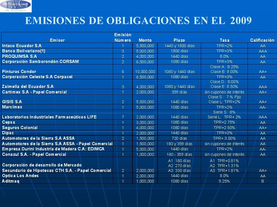 EMISIONES DE OBLIGACIONES EN EL 2009