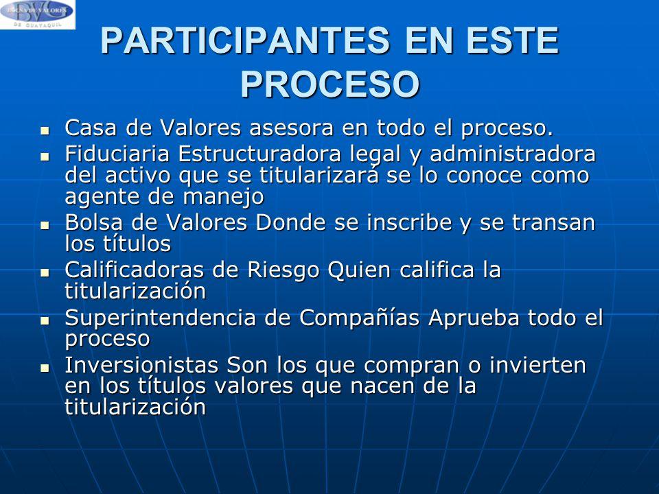 PARTICIPANTES EN ESTE PROCESO