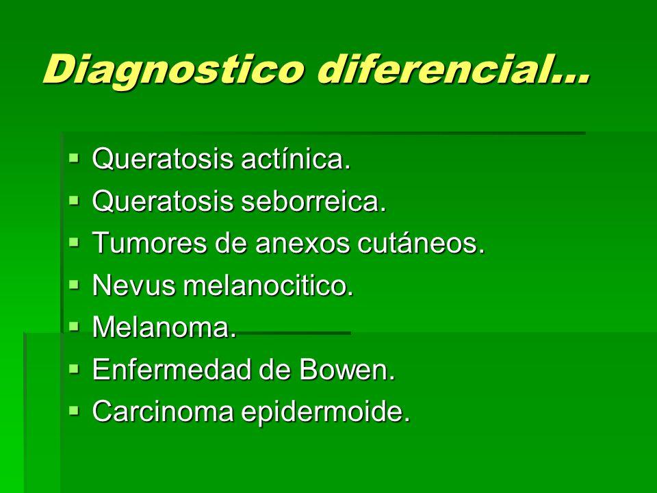 Diagnostico diferencial…