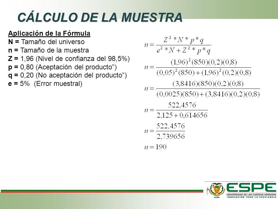 CÁLCULO DE LA MUESTRA Aplicación de la Fórmula N = Tamaño del universo