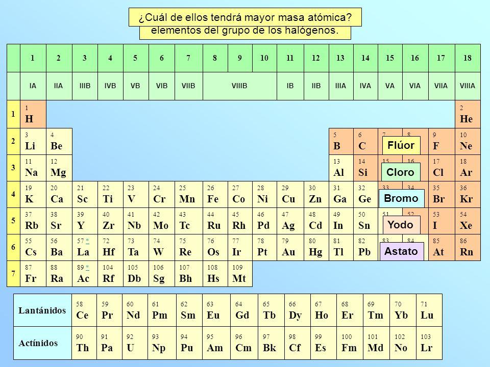 ¿Cuál de ellos tendrá mayor masa atómica