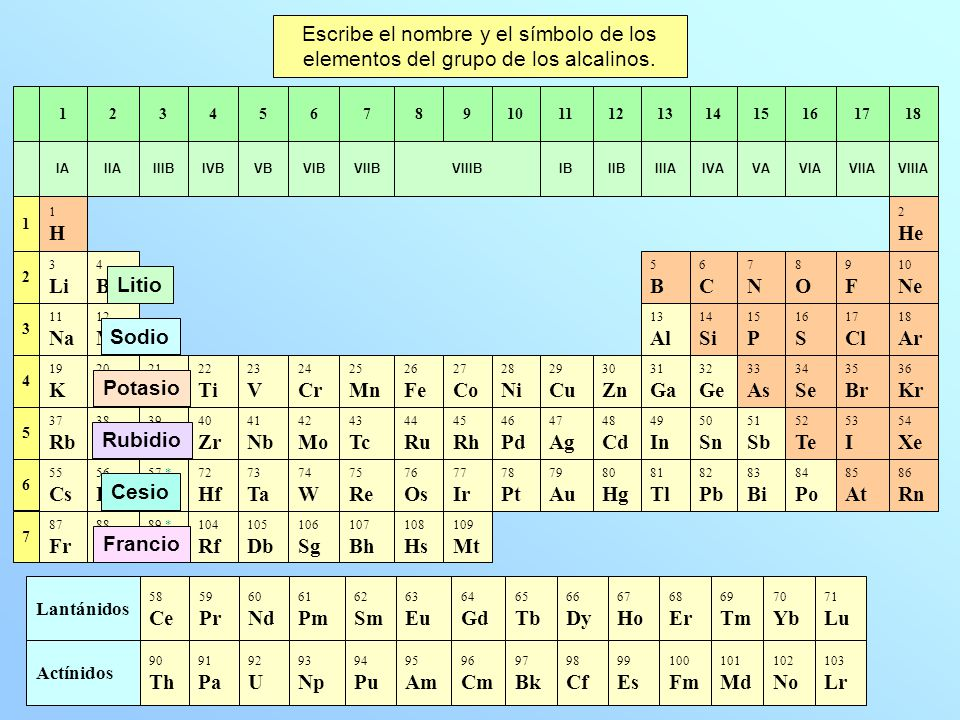 Escribe el nombre y el símbolo de los elementos del grupo de los alcalinos.