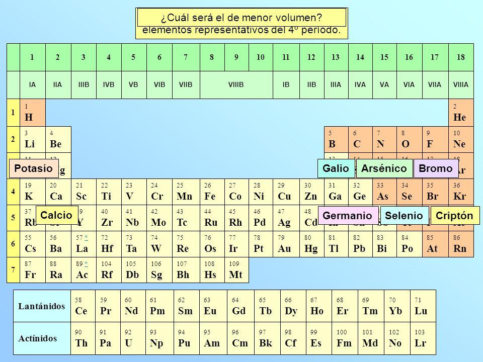 ¿Cuál será el de menor volumen ¿Cuál será el de mayor masa