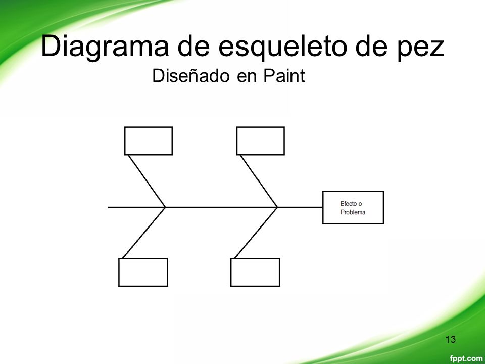 Increíble Diagrama De Esqueleto Etiquetado Galería - Anatomía de Las ...