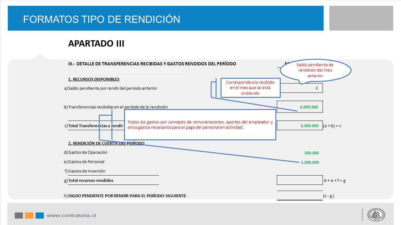 FORMATOS TIPO DE RENDICIÓN