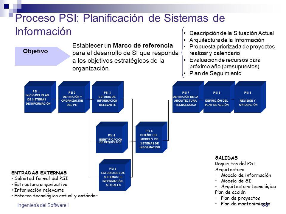Tema 1 introducci n a la ingenier a del software ppt for Arquitectura 5 de mayo plan de estudios