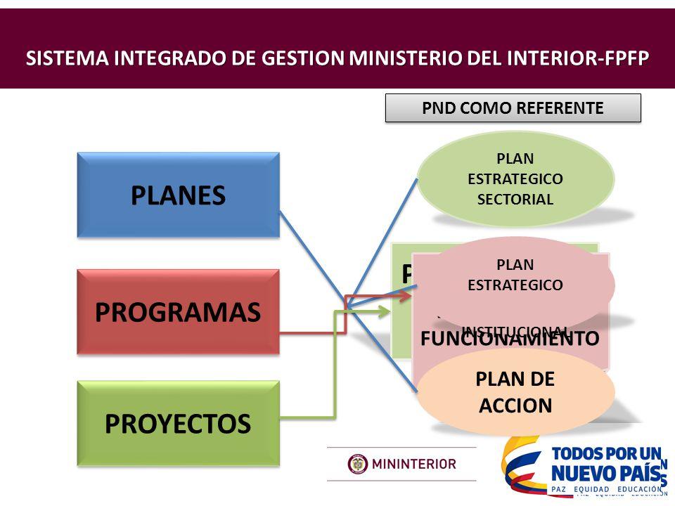 Actualizaci n y fortalecimiento del meci ministerio del for Ministerio del interior direccion como llegar