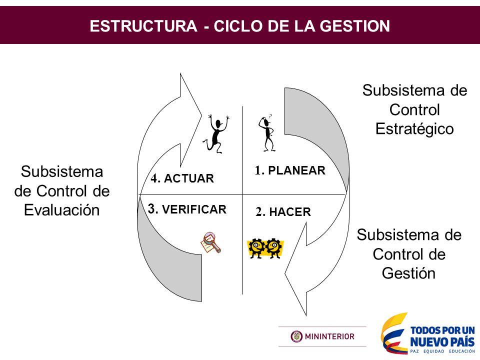 Actualizaci n y fortalecimiento del meci ministerio del for Estructura ministerio del interior