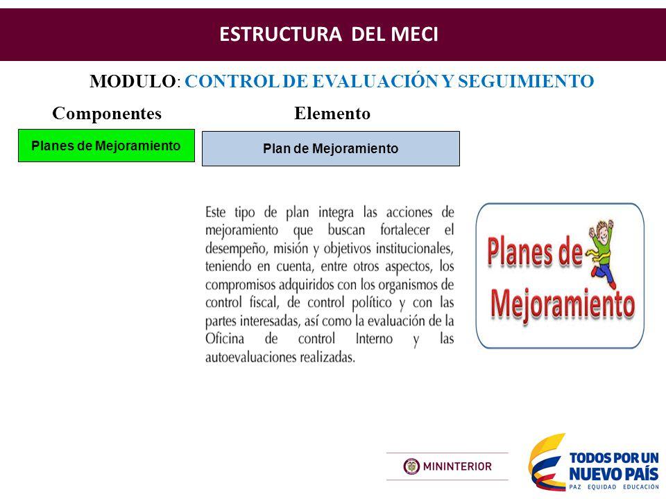 Actualizaci n y fortalecimiento del meci ministerio del - Estructura ministerio del interior ...