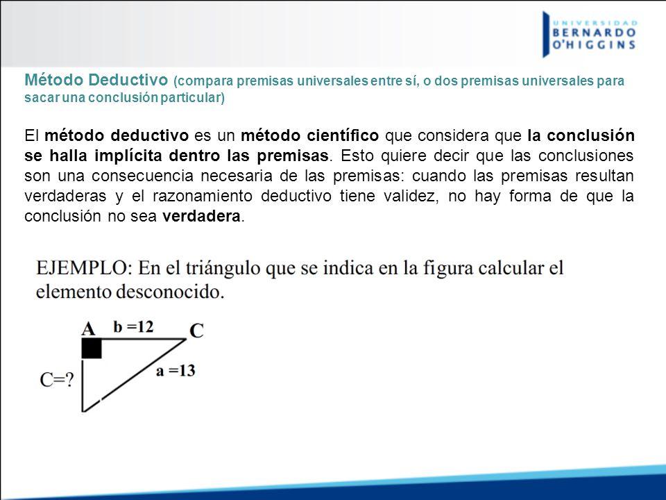 Método Deductivo (compara premisas universales entre sí, o dos premisas universales para sacar una conclusión particular)