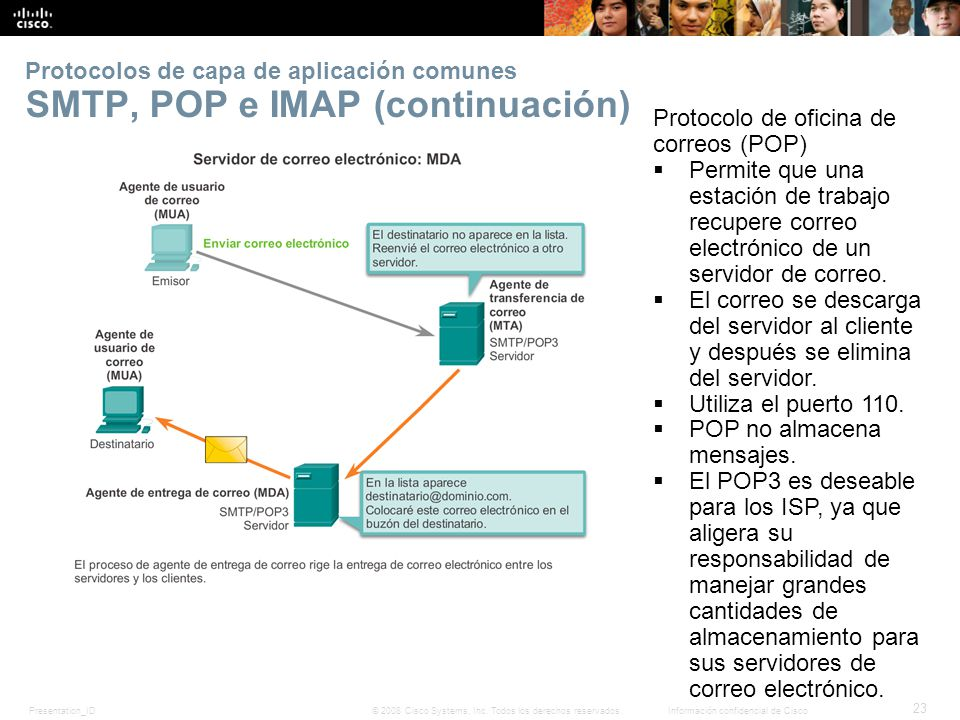 Cap tulo 10 capa de aplicaci n ppt descargar for Protocolo pop
