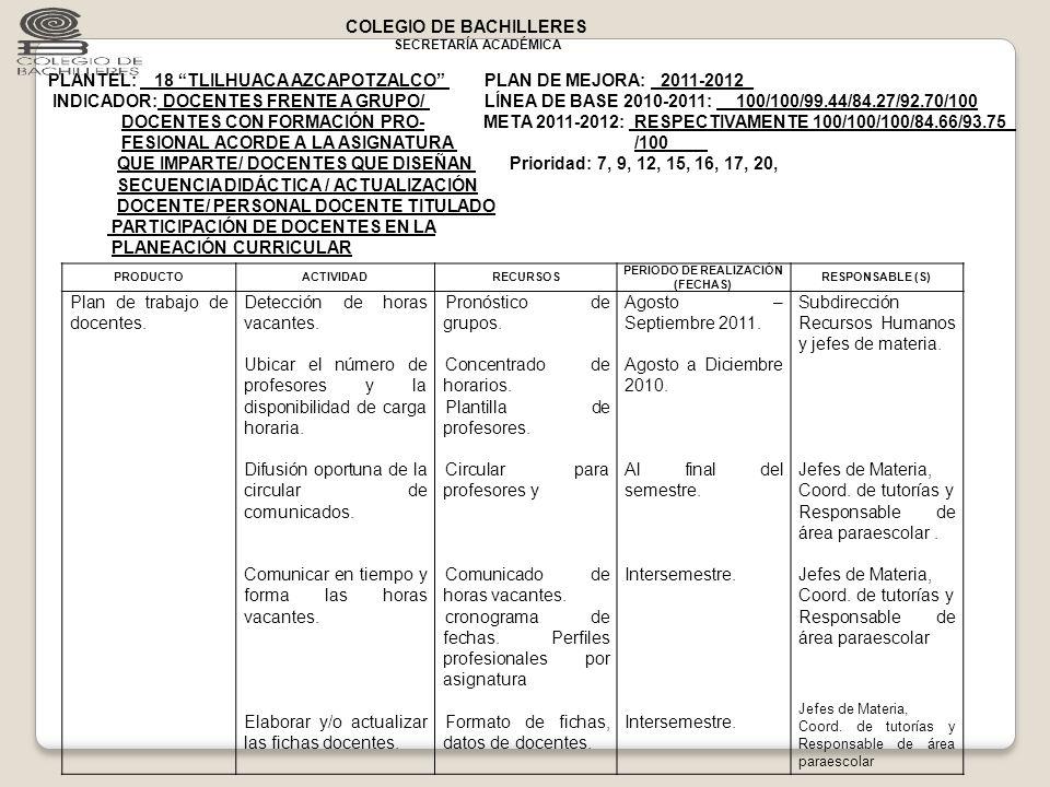 "PLANTEL 18 ""TLILHUACA-AZCAPOTZALCO"" PLAN DE MEJORA CONTINUA - ppt ..."