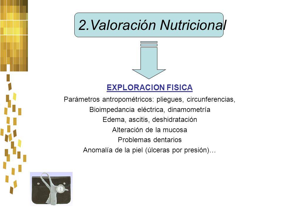 Edema nutricional