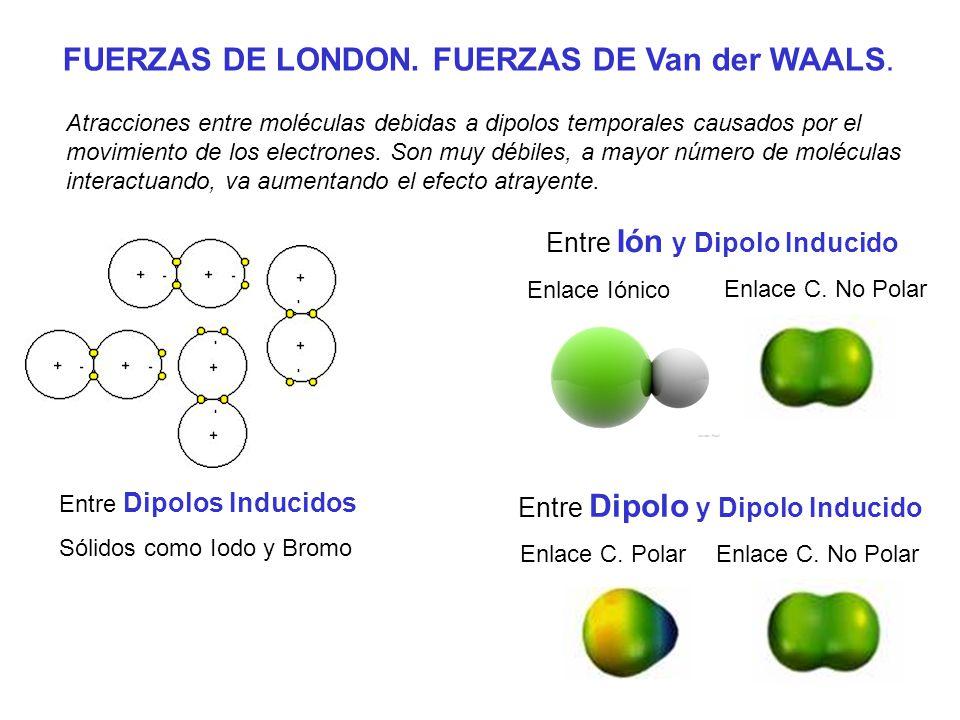 Unidad I Enlace Quimico Interacciones Moleculares Ppt