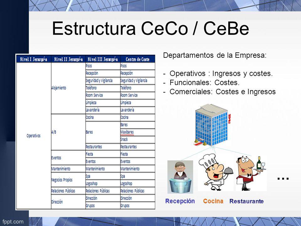 Erp uoc tfc ing t cnica inform tica consultor humi for Estructura de una cocina de restaurante