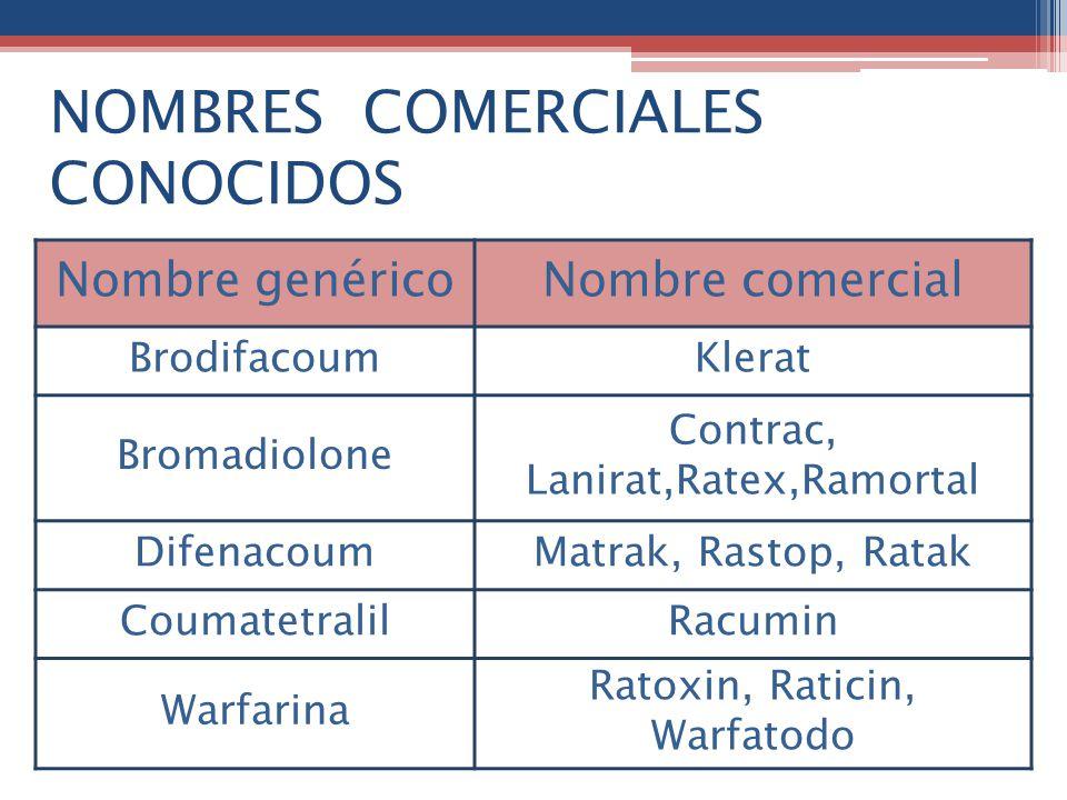 Gliptinas nombres comerciales