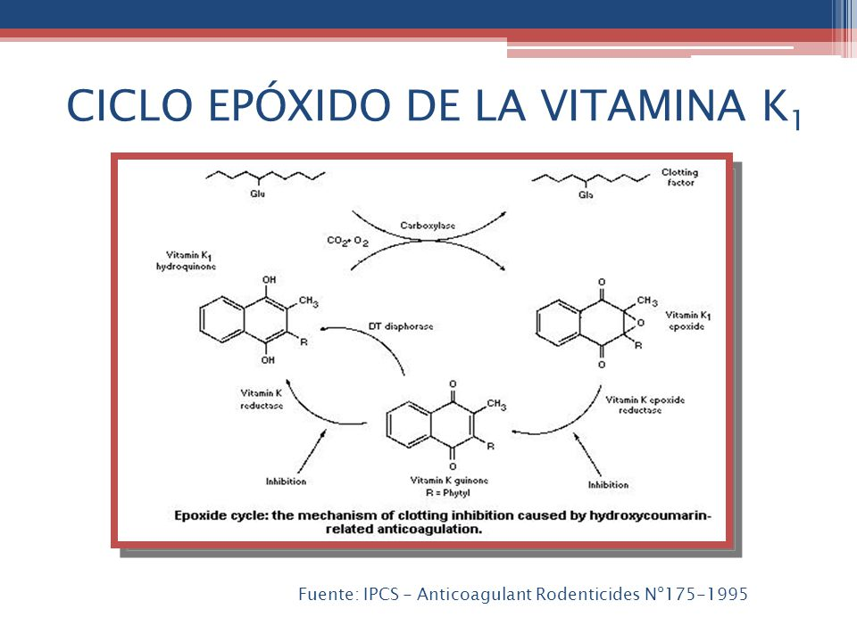 cuantificacion de vitamina c essay Valores entre 14-560,3 µg/g para vitamina c, 13,5 - 43,5 µg/g para vitamina e, 0,55 - 2,10 µg/g para  tenido de vitamina e encontrado es atribuible a las.