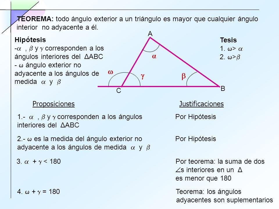 Que es un angulo exterior e interior de un triangulo for Que significa exterior