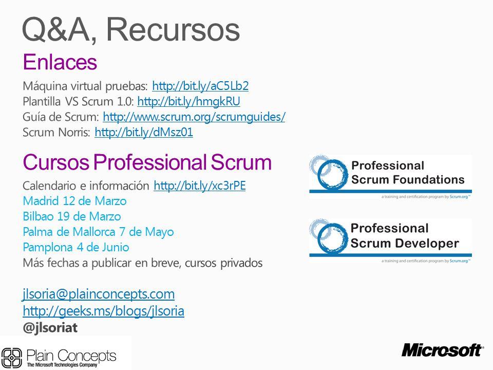 Q&A, Recursos Enlaces Cursos Professional Scrum