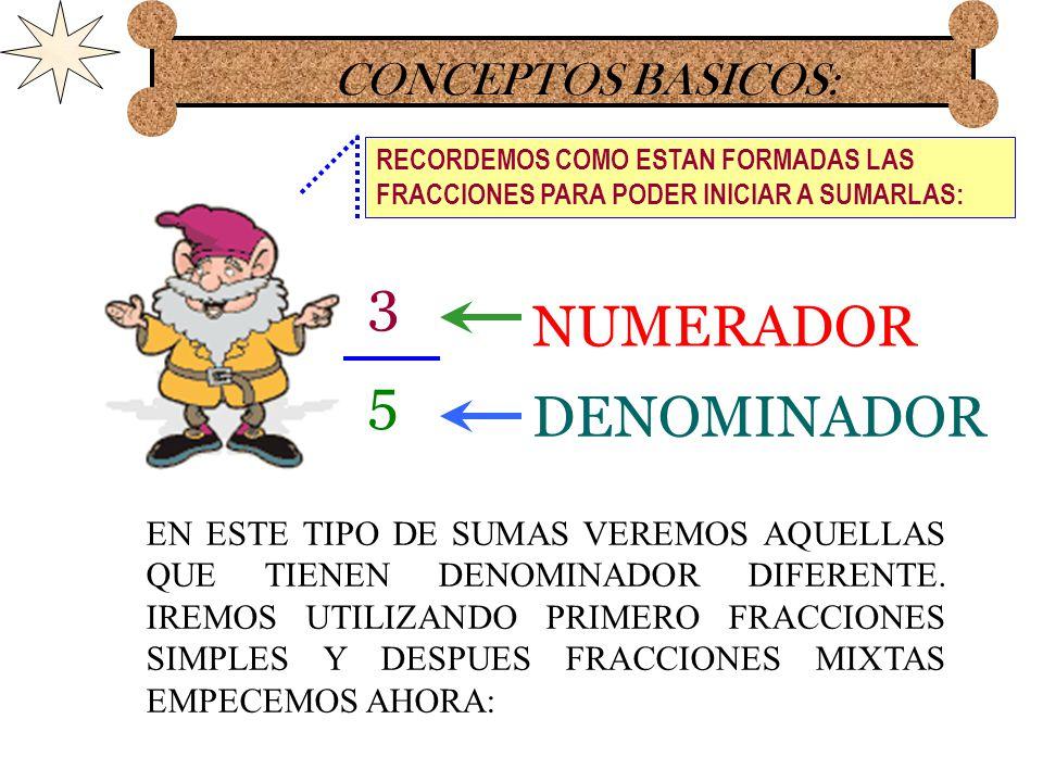 3 NUMERADOR 5 DENOMINADOR CONCEPTOS BASICOS: