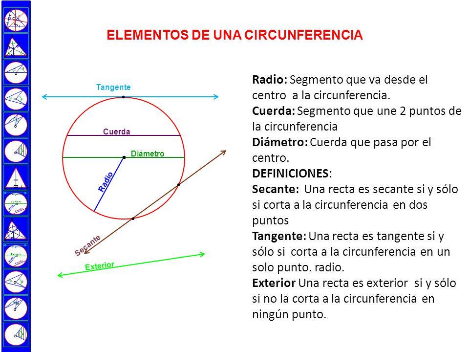 Ngulo inscrito en una circunferencia ppt descargar for Exterior tangente y secante