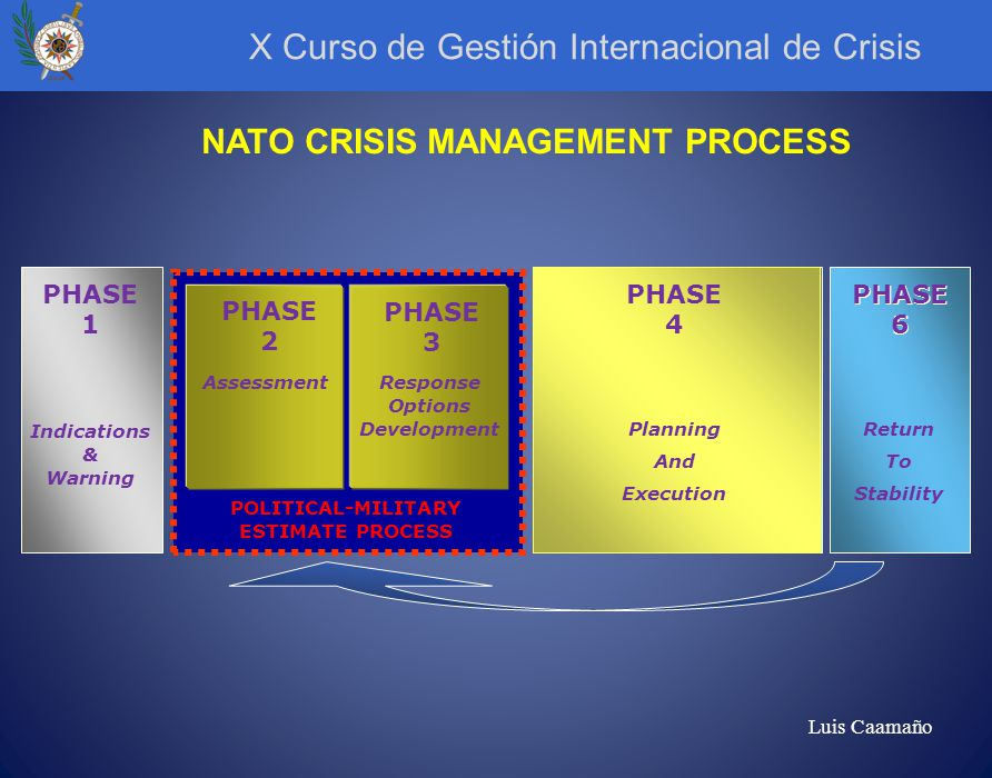 crisis and response in malaysian political Methodology this study aims to investigate the effect of crisis and disasters on the tourism and hospitality industry in malaysia, emergency planning and disaster recovery to undertake this study, a qualitative research methodology was considered the most appropriate method to describe the existing issues related to disasters and crises .