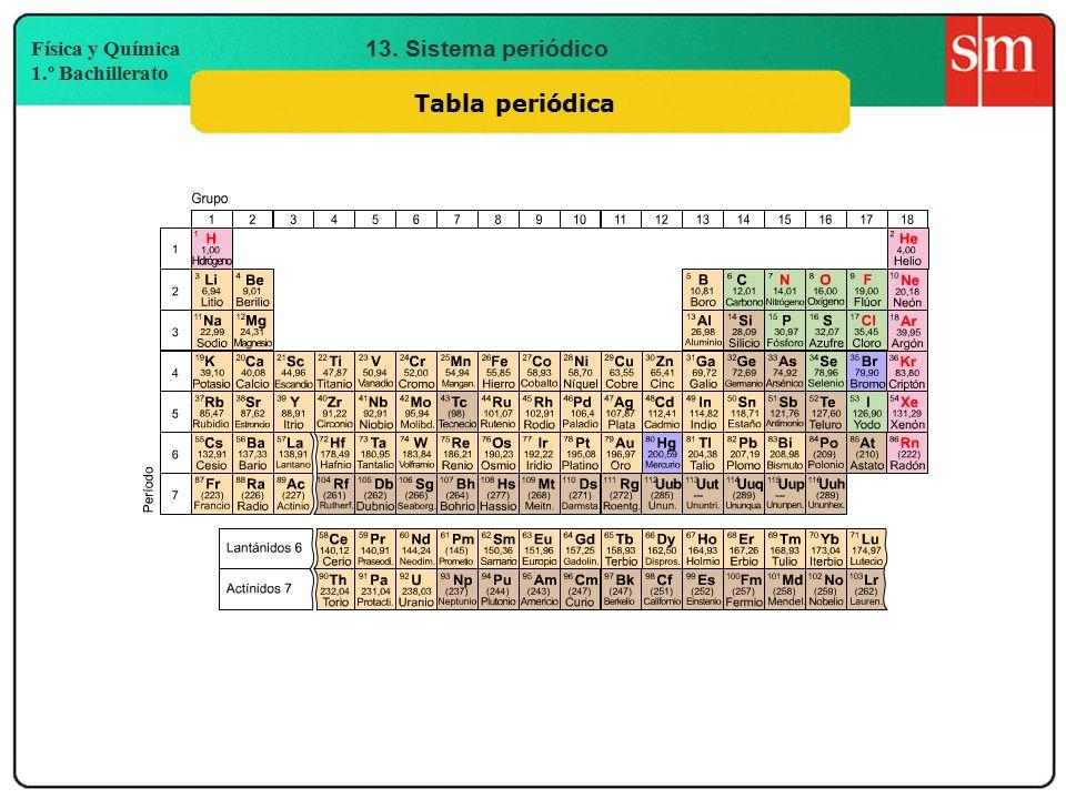 Tabla peridica ppt video online descargar 1 tabla peridica urtaz Images