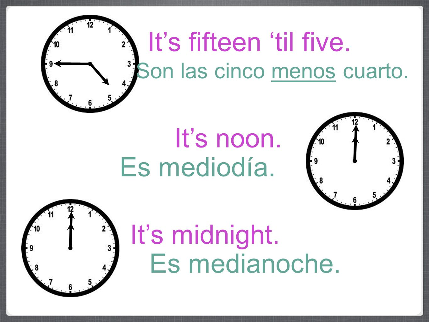 qu hora es what time is it ppt descargar