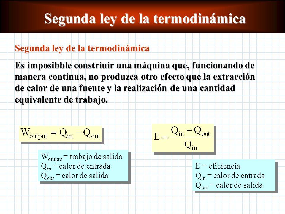 Circuito Que Produzca Calor : Termodinámica capítulo física sexta edición paul e