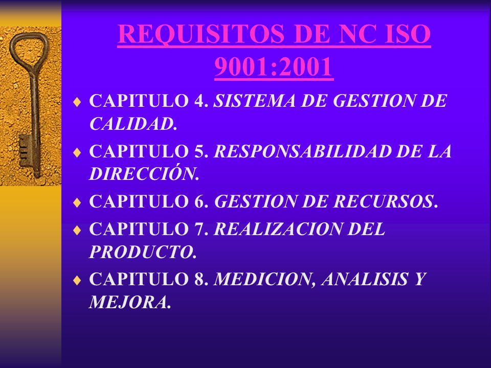 REQUISITOS DE NC ISO 9001:2001 CAPITULO 4. SISTEMA DE GESTION DE CALIDAD. CAPITULO 5. RESPONSABILIDAD DE LA DIRECCIÓN.