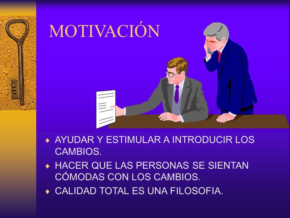 MOTIVACIÓN AYUDAR Y ESTIMULAR A INTRODUCIR LOS CAMBIOS.