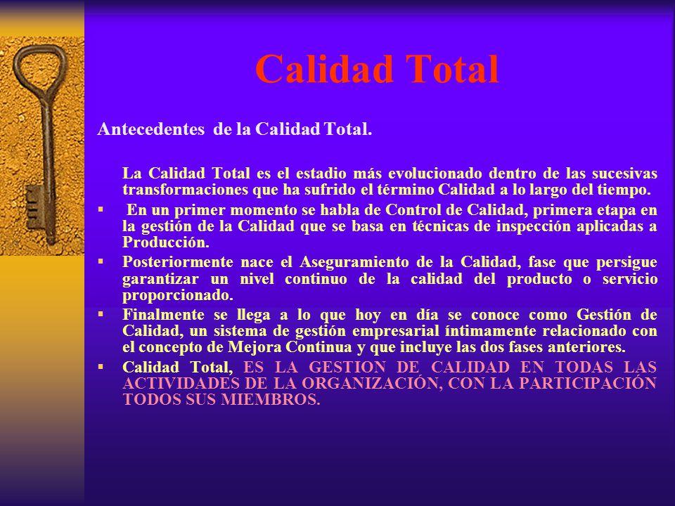 Calidad Total Antecedentes de la Calidad Total.