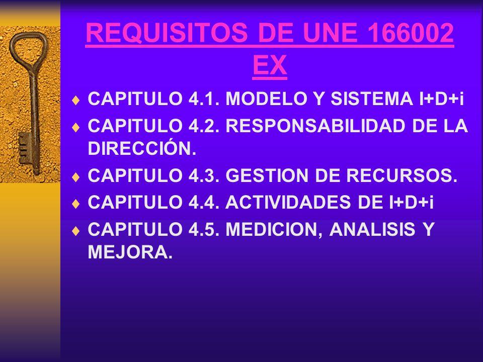 REQUISITOS DE UNE 166002 EX CAPITULO 4.1. MODELO Y SISTEMA I+D+i