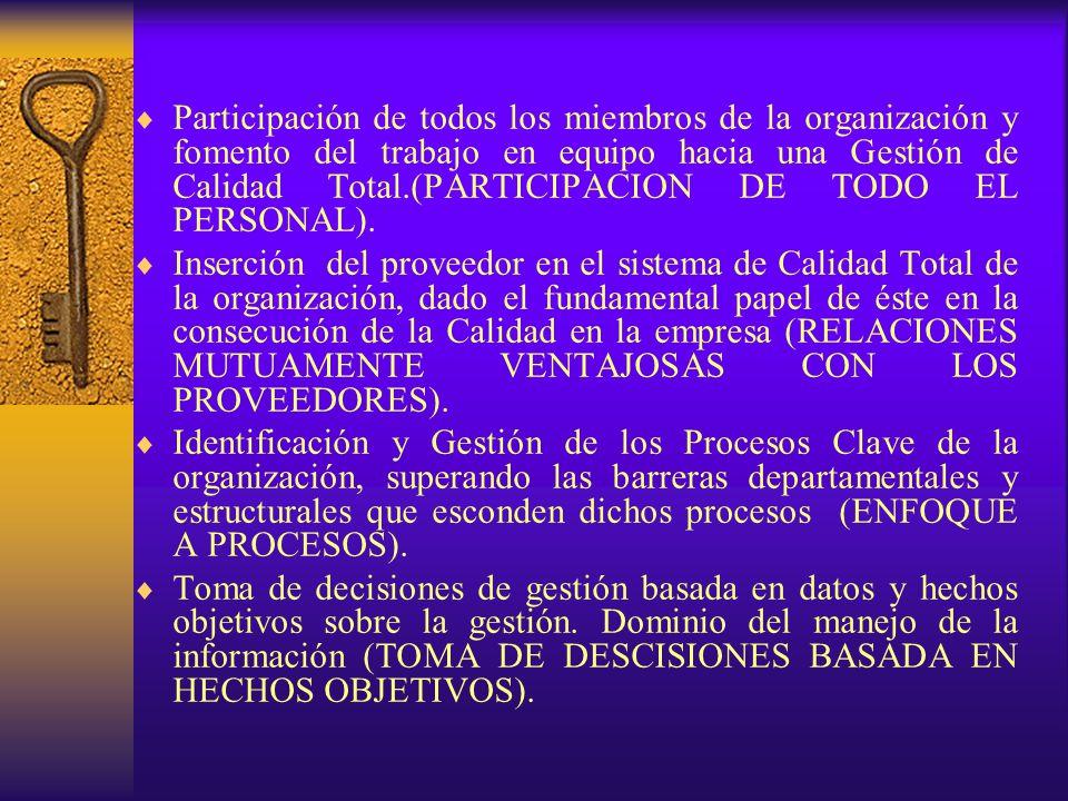 Participación de todos los miembros de la organización y fomento del trabajo en equipo hacia una Gestión de Calidad Total.(PARTICIPACION DE TODO EL PERSONAL).
