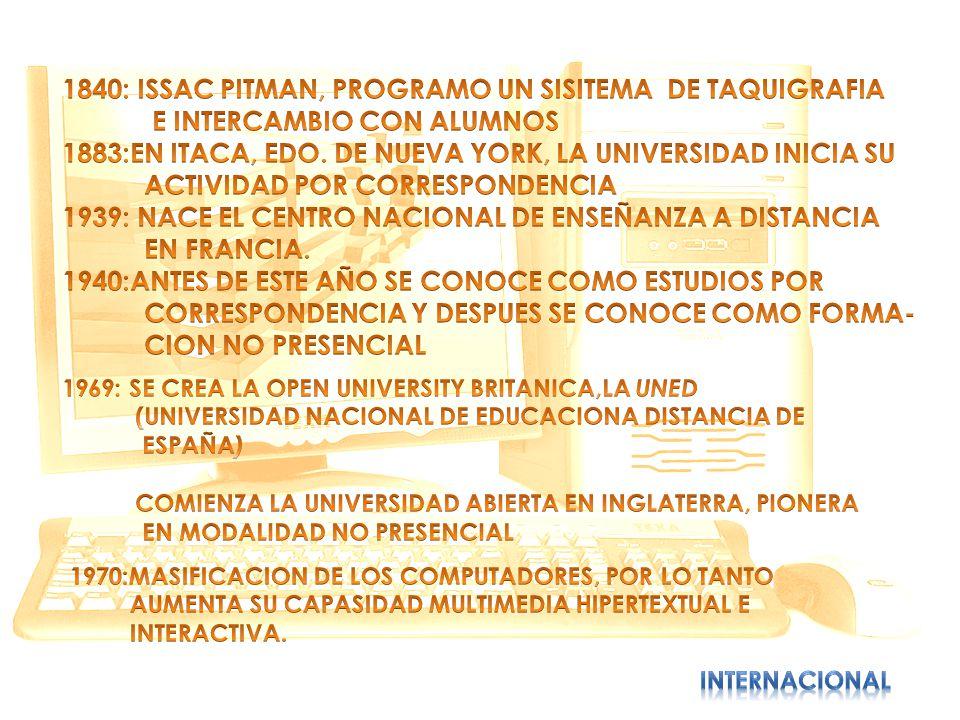 1840: ISSAC PITMAN, PROGRAMO UN SISITEMA DE TAQUIGRAFIA