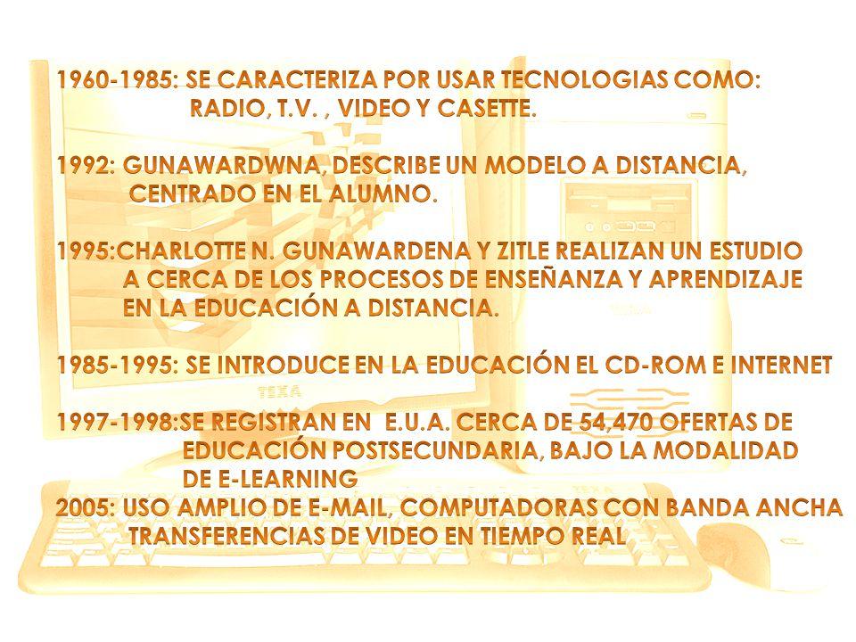 1960-1985: SE CARACTERIZA POR USAR TECNOLOGIAS COMO: