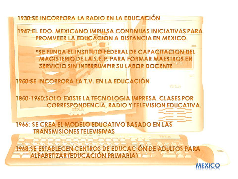 1930:SE INCORPORA LA RADIO EN LA EDUCACIÓN