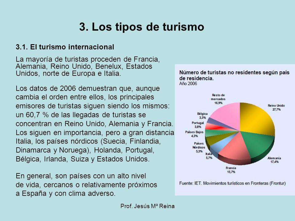 Unidad 14 el turismo en espa a ppt video online descargar for Oficina de turismo de estados unidos en madrid