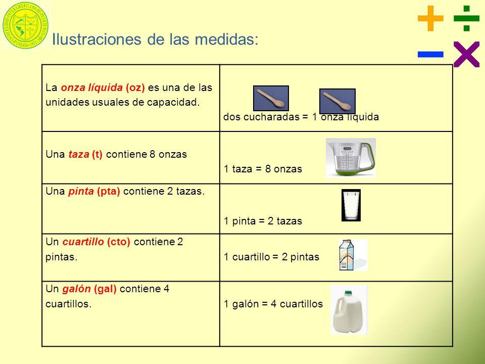 Ilustraciones de las medidas: