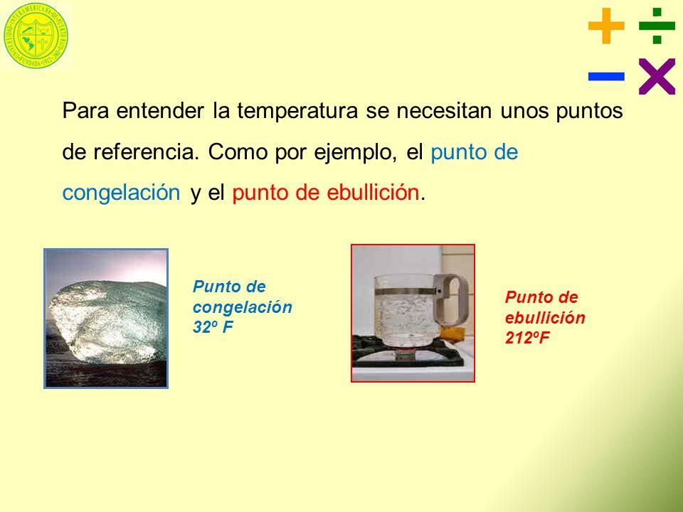 Para entender la temperatura se necesitan unos puntos de referencia