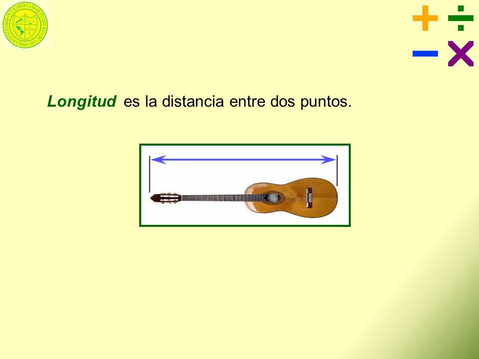 Longitud es la distancia entre dos puntos.
