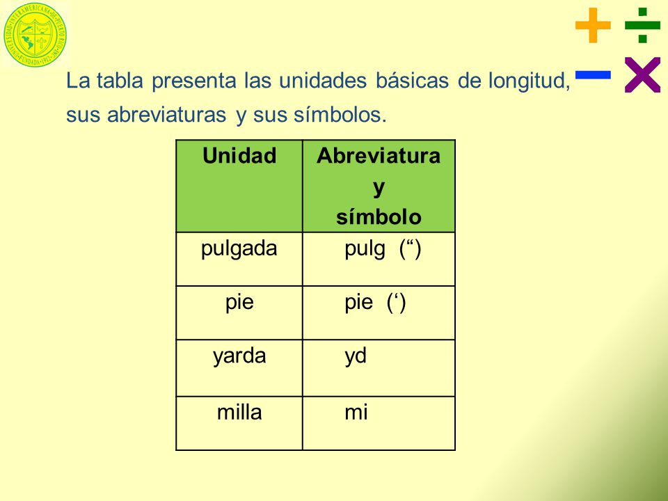 La tabla presenta las unidades básicas de longitud,