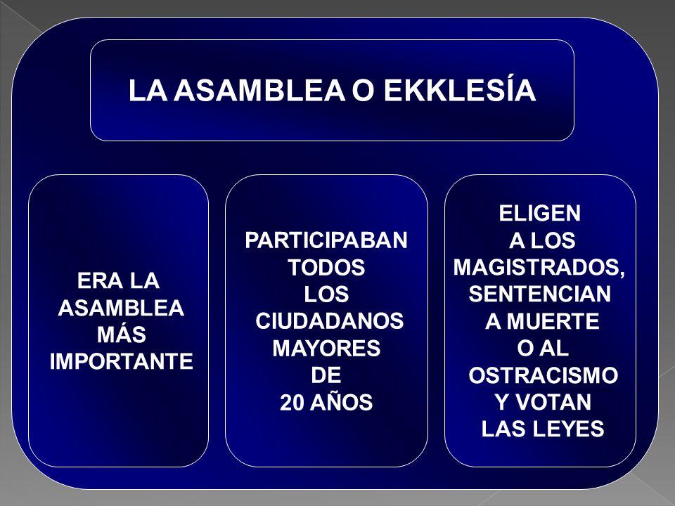 LA ASAMBLEA O EKKLESÍA ERA LA ASAMBLEA MÁS IMPORTANTE PARTICIPABAN