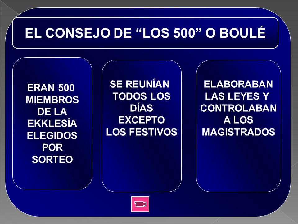 EL CONSEJO DE LOS 500 O BOULÉ