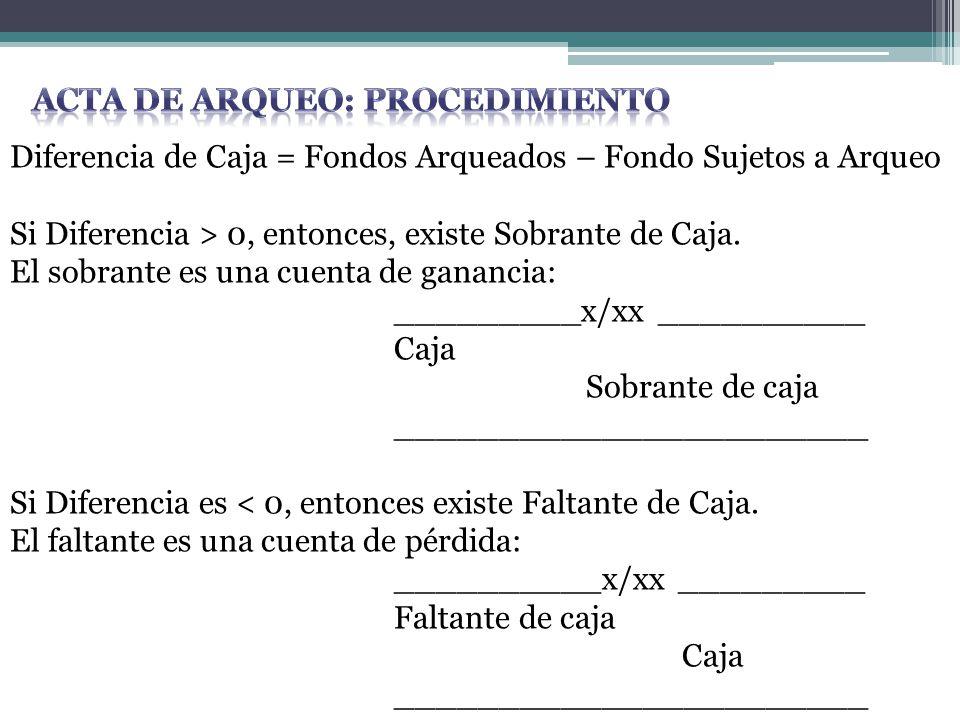 Acta de arqueo: procedimiento