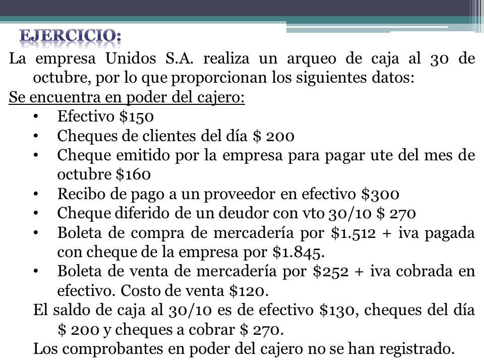 EJERCICIO: La empresa Unidos S.A. realiza un arqueo de caja al 30 de octubre, por lo que proporcionan los siguientes datos: