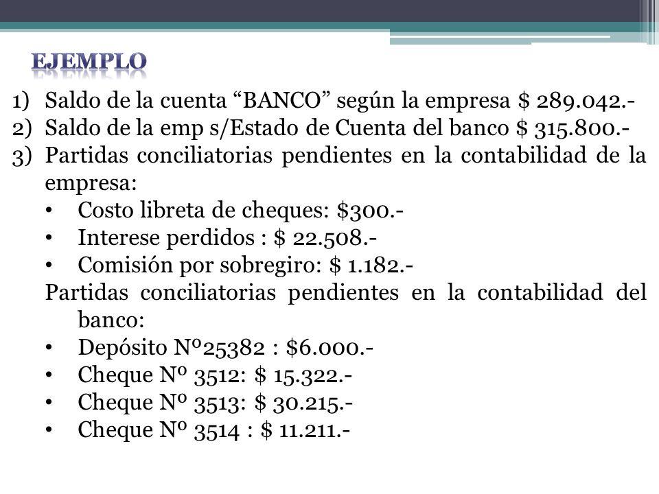 Saldo de la cuenta BANCO según la empresa $ 289.042.-
