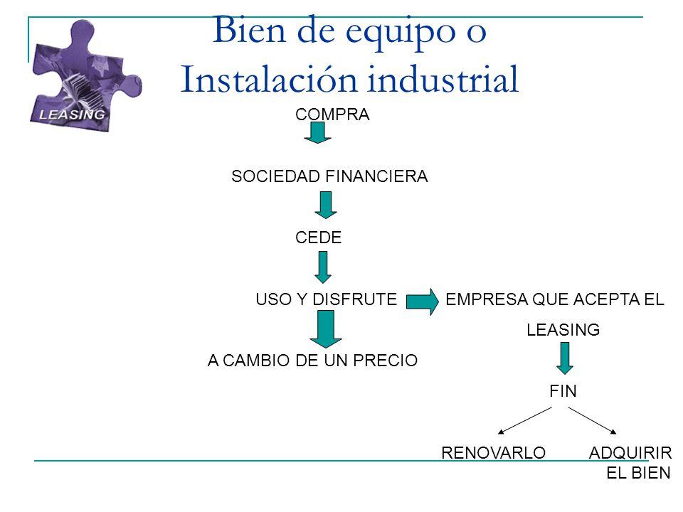 Bien de equipo o Instalación industrial